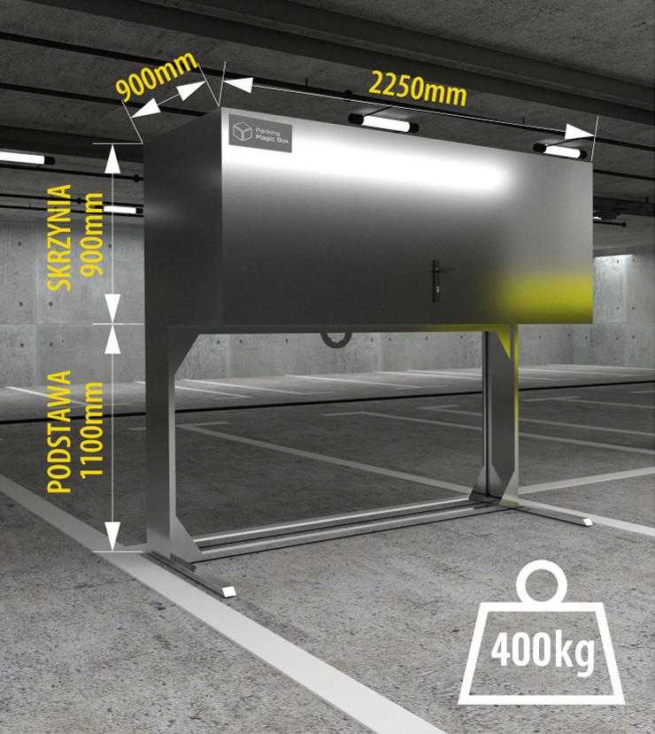 szafy garażowe standard wymiary