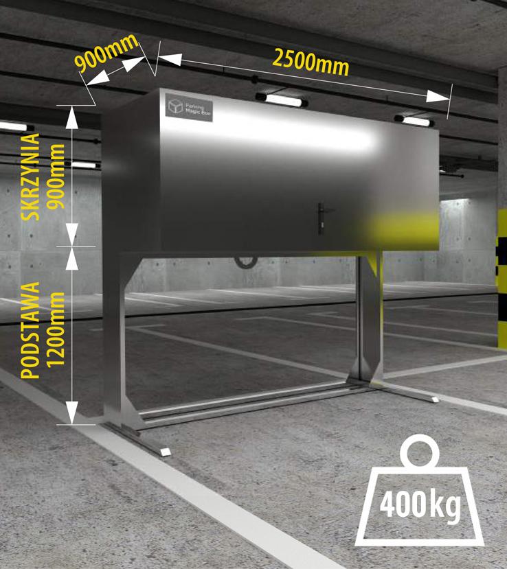 boksy garażowe standard plus wymiary